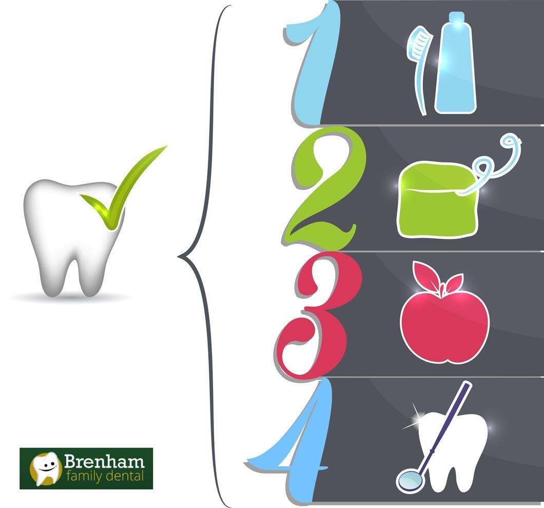 Affordable Dental Solutions TX